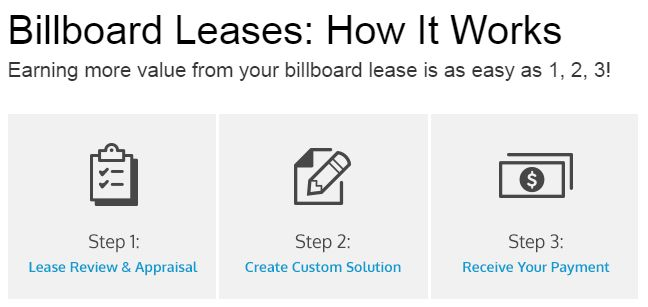 Did you know that Lease Advisors does billboard lease acquisitions? Our Billboard Lease Acquisition Program is designed to provide you with the maximum return on your billboard lease asset. This program has many advantages over receiving monthly or annual rent from your billboard tenant. Check out our website for more information!