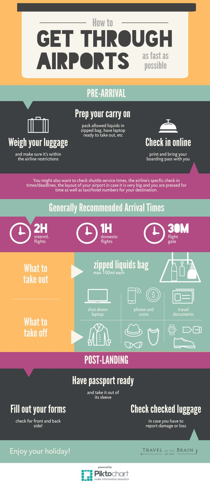 Handy Airport Hacks - read the full story