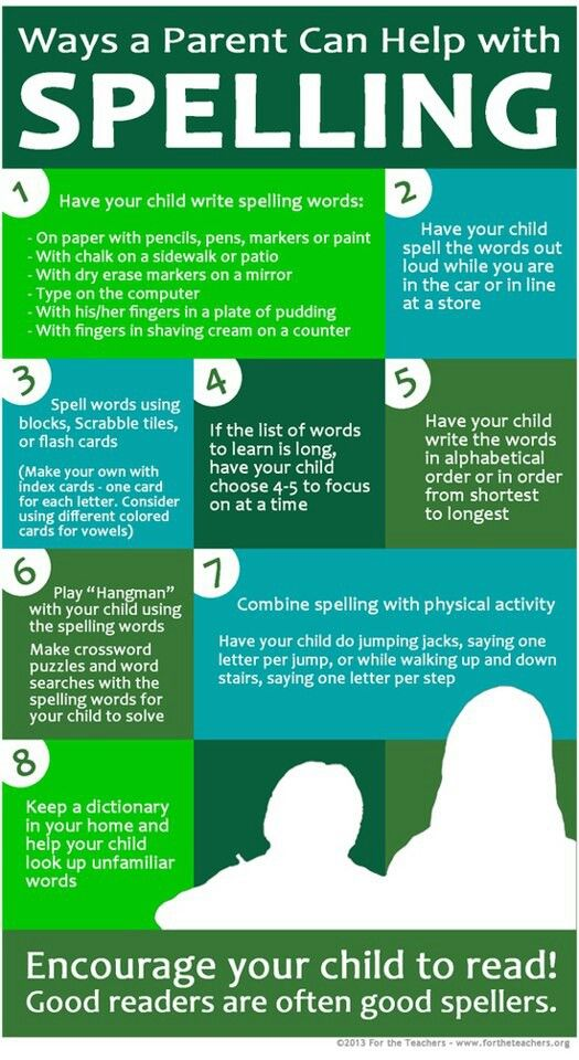 This is a great resource for teachers to send home with students who struggle with spelling. Some parents want to help their kids with school work but don't know how and this is a great guide for parents.