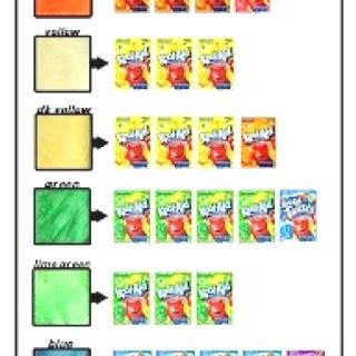 Kool Aid hair dye color combinations(:Kool Aid Hair, Hair Colors, Hair ...
