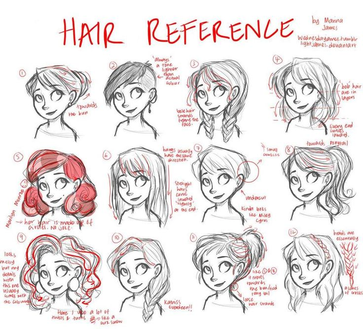 "thediabeticspoon: "" Drawing realistic and stylish hair as always been a problem but thankfully I found this useful reference sheet. """