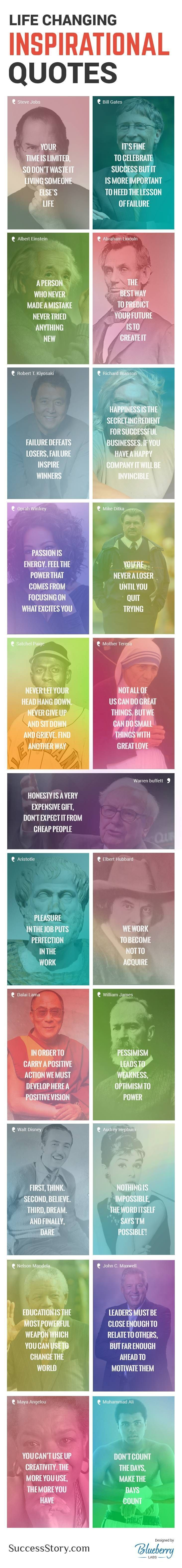 I read these words every day when I wake up! Wisdom from Masters of Success! -