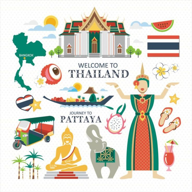 Travel Concept Country Landmark 02 A (Welcome To Thailand)