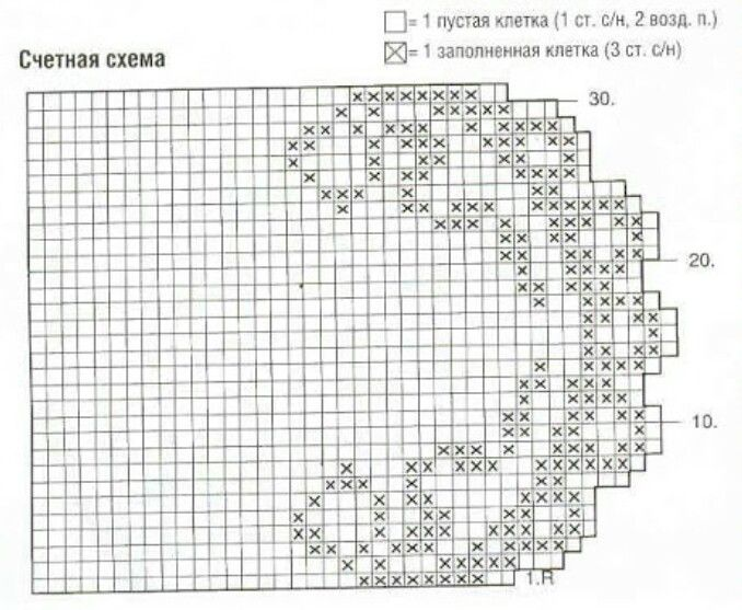 114 best filet crochet patterns diagrams 2 images on pinterest filet crochet diagram ccuart Images