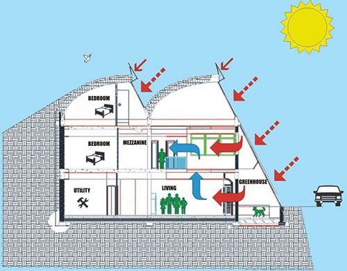Earth-sheltered housing plan