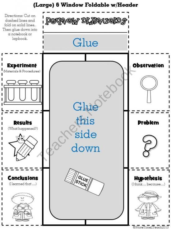 222 best QUIMICA images on Pinterest Chemistry, Books and Events - scientific method worksheet