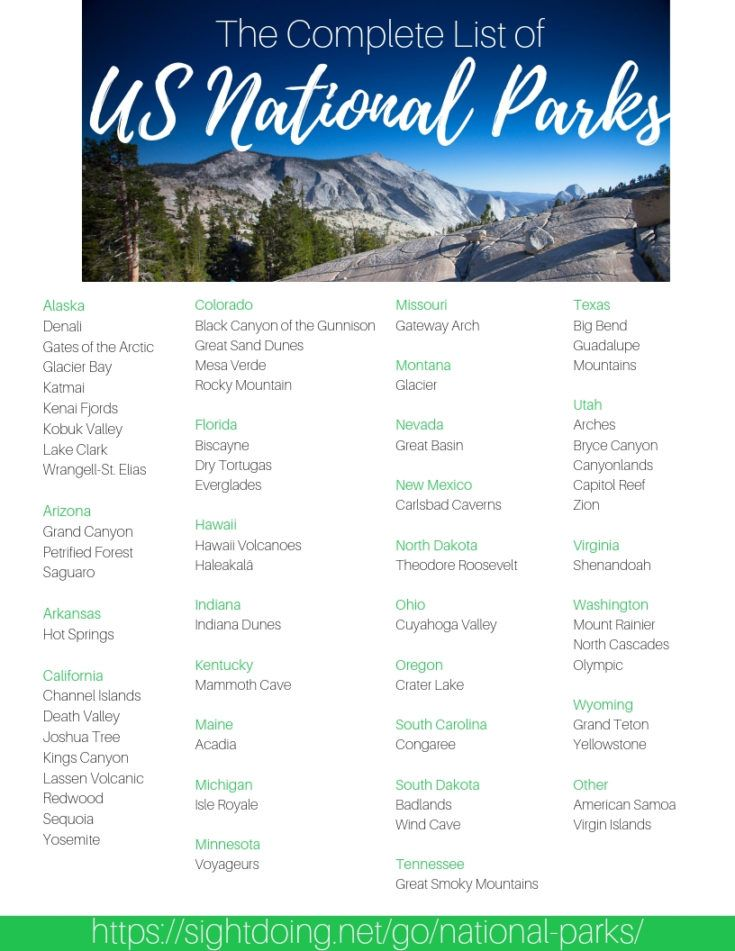 The Complete List of US National Parks & Info on Each One