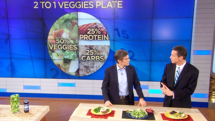 The 6-Week Plan to End Your Diabesity, Pt 2: Could you have diabesity? Unjunk your diet and heal yourself with food with Dr. Mark Hyman's 6-week plan to lose 20 pounds and...