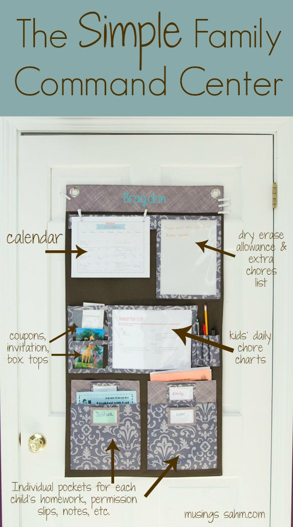 I M Always Looking For New Ways To Better Organize My Home