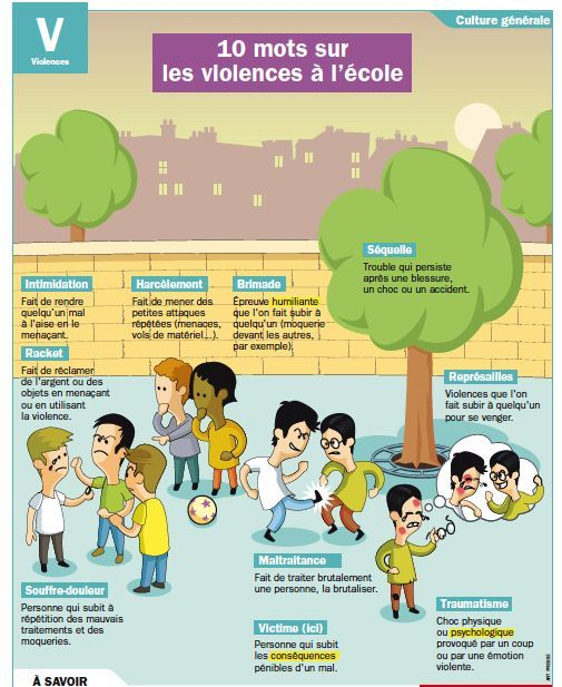 Agir contre le harcèlement - Site de l'Association Départementale OCCE de l'Ain - AD01