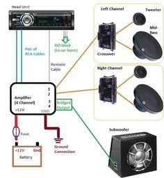 How hook up car amp