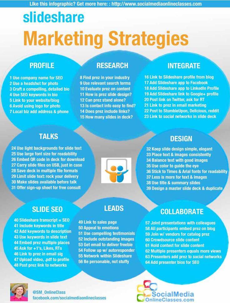 102 best Strategic Plans images on Pinterest Book, Business tips - making smart marketing plan