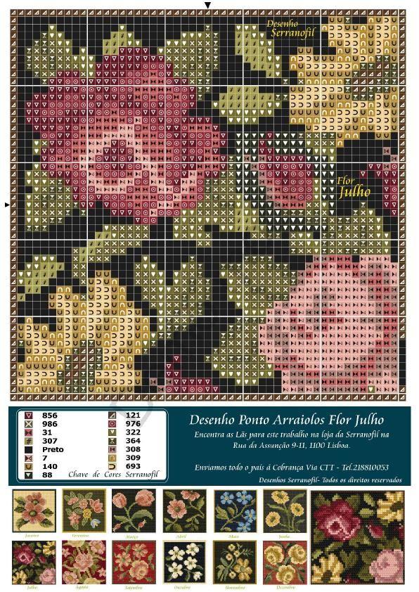 tapeçaria: gráficos florais