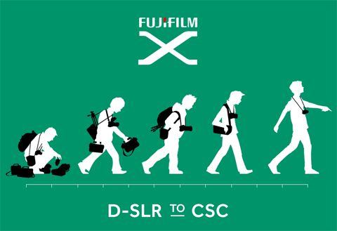 Fujifilm systeemcamera's
