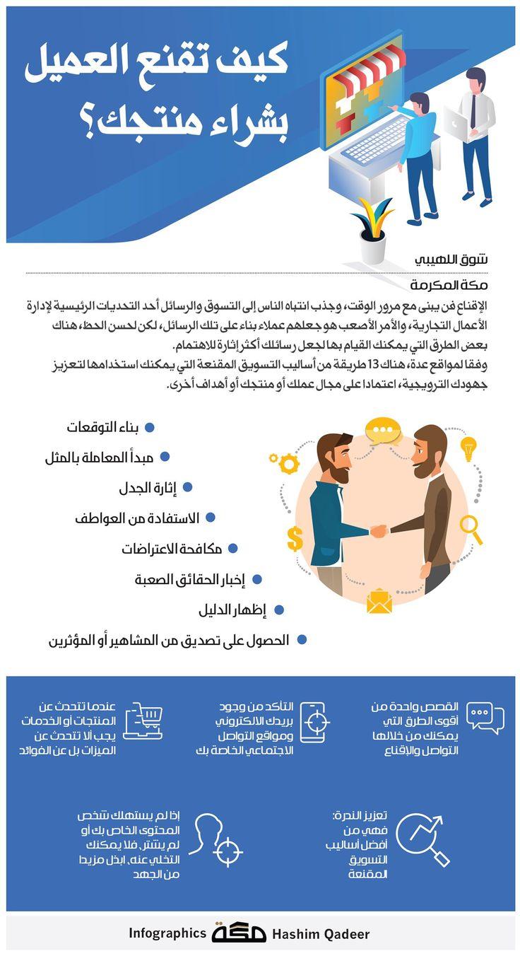 إنفوجرافيك كيف تقنع العميل بشراء منتجك صحيفة مكة Makkahnp Infographic