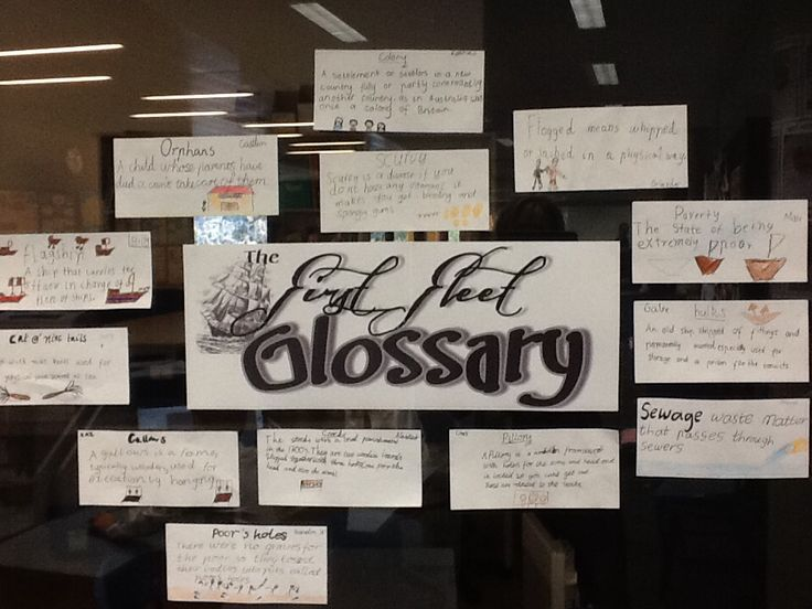 Add words and find meanings for greater understanding of First Fleet vocabulary