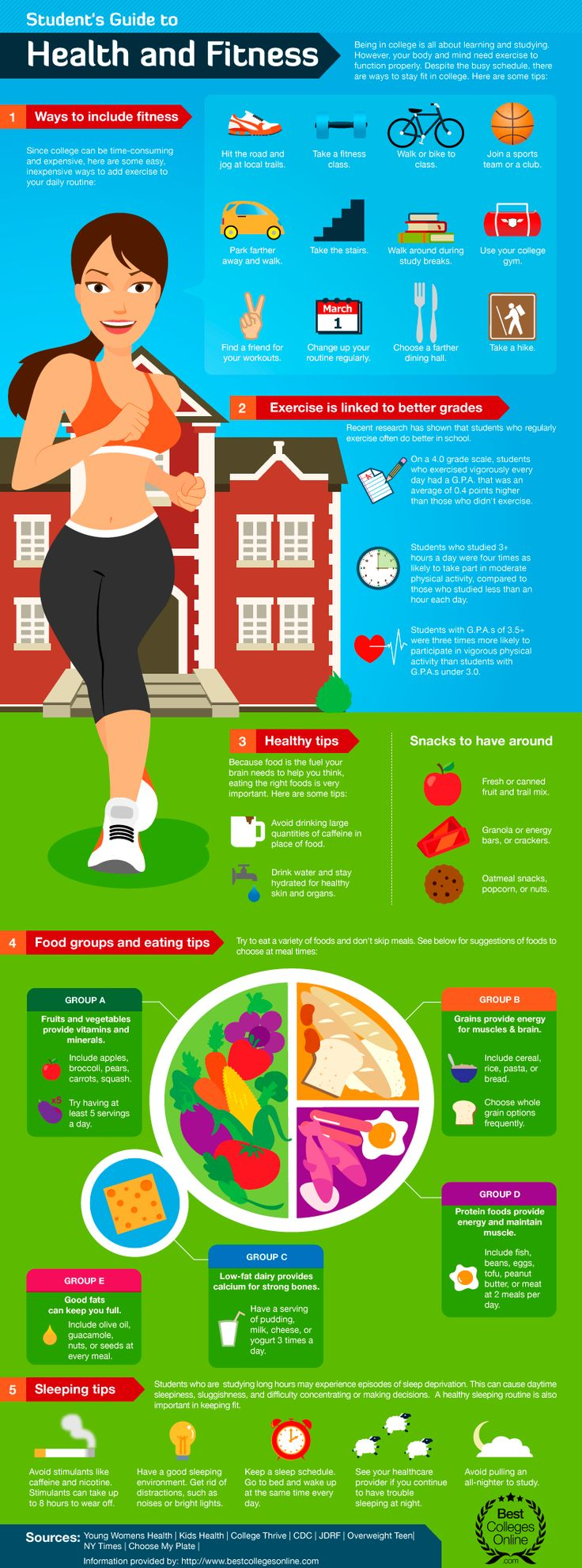 A fun infographic with great advice - also an invitation to a FREE local food presentation!