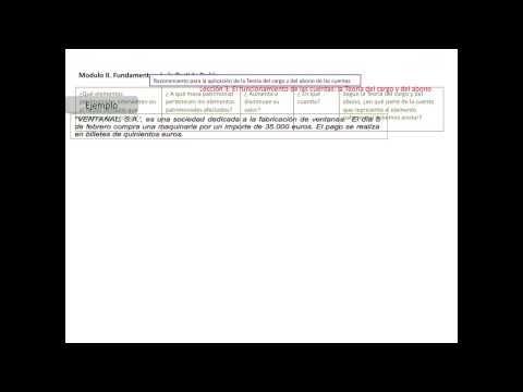 El funcionamiento de las cuentas: la teoría del cargo y el abono - YouTube