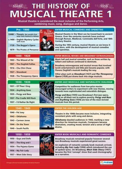 The 25+ best Drama education ideas on Pinterest | Teaching theatre ...