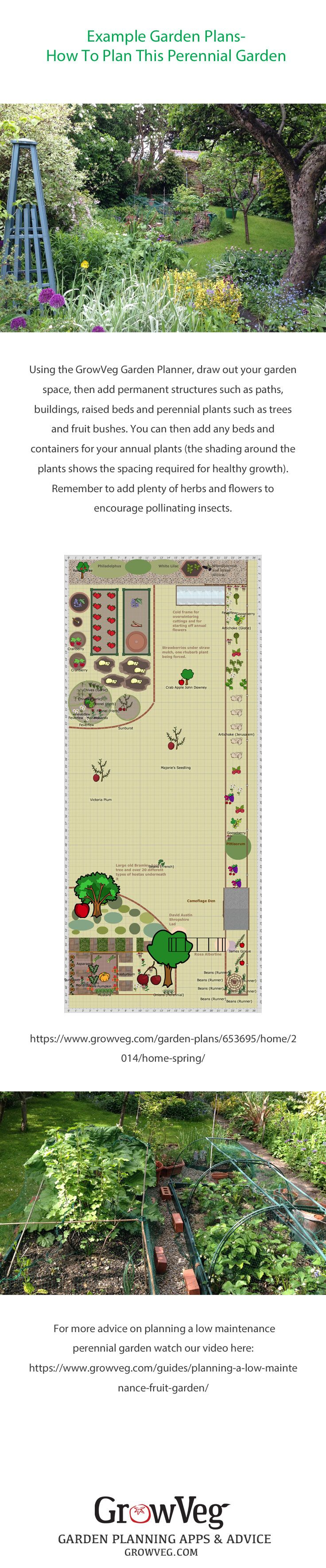 Best 25 Flower garden planner ideas only on Pinterest Garden