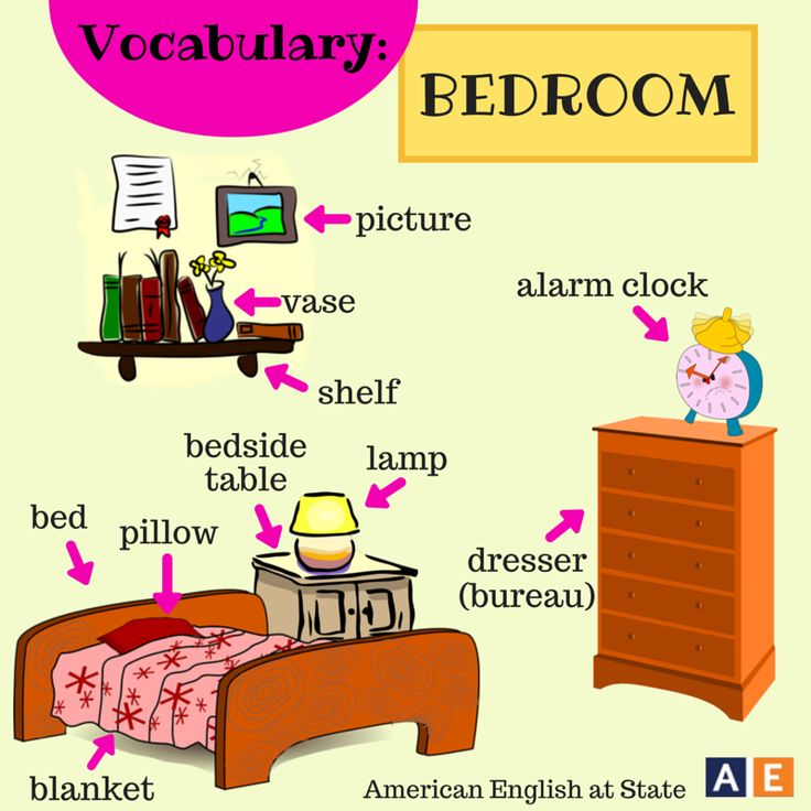 Parts of the house vocabulary: Bedroom by #americanenglishatstate