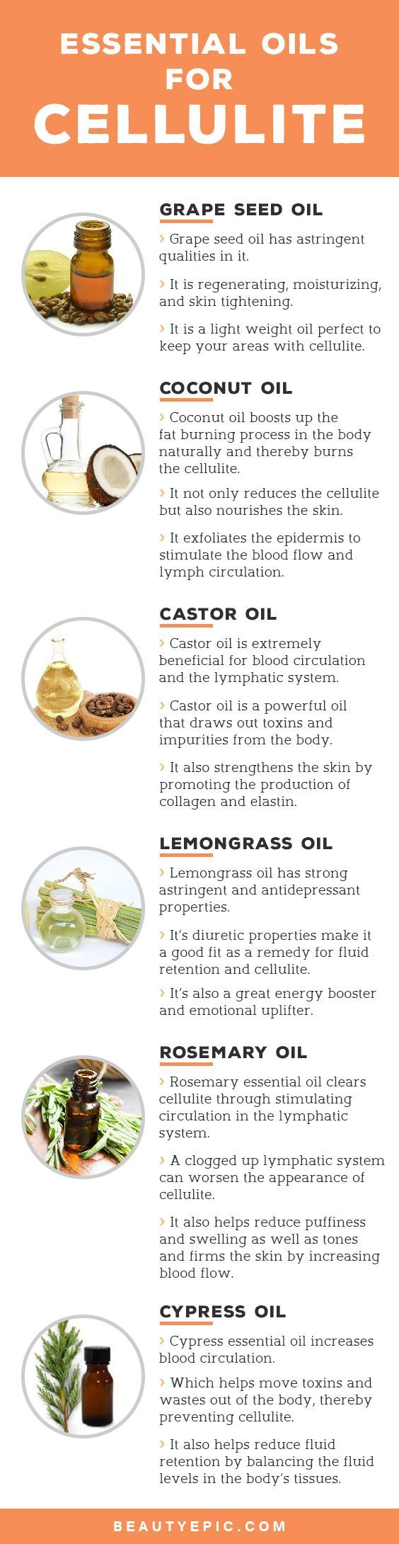 Top 9 Essential Oils for Cellulite Reduction – Benefits and How to Use