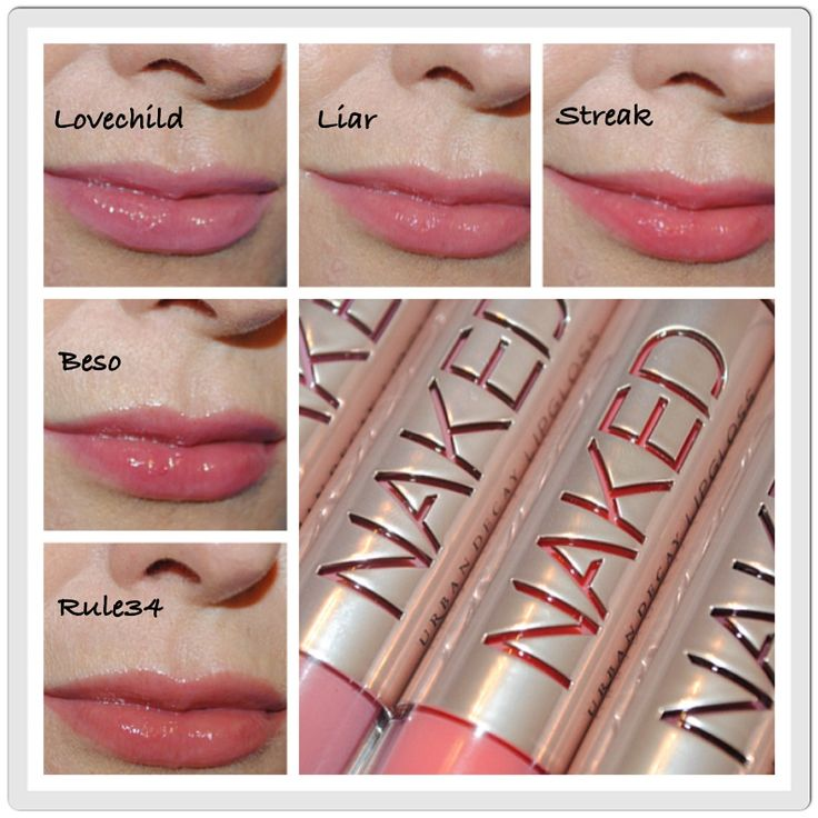 Urban Decay Naked Lipgloss Swatches