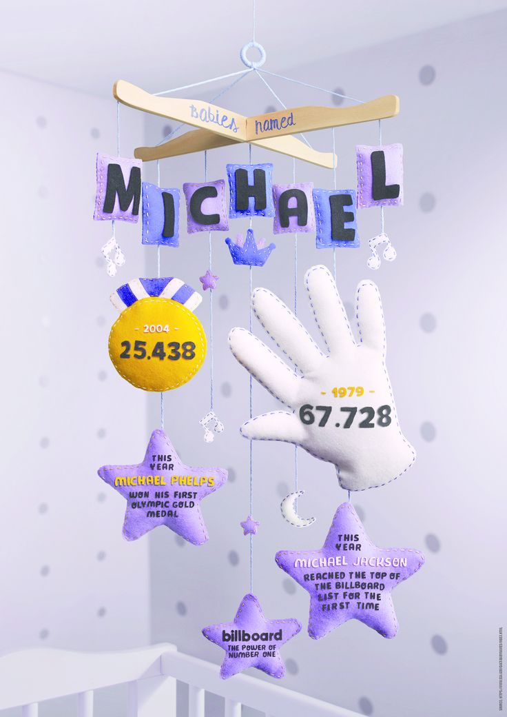 Babies named Michael – 2004: 25,438. This year Michael Phelps won his first Olympic Gold medal. 1979: 67,728. This year Michael Jackson reached the top of the billboard list for the first time. Strapline: Billboard. The power of number one.