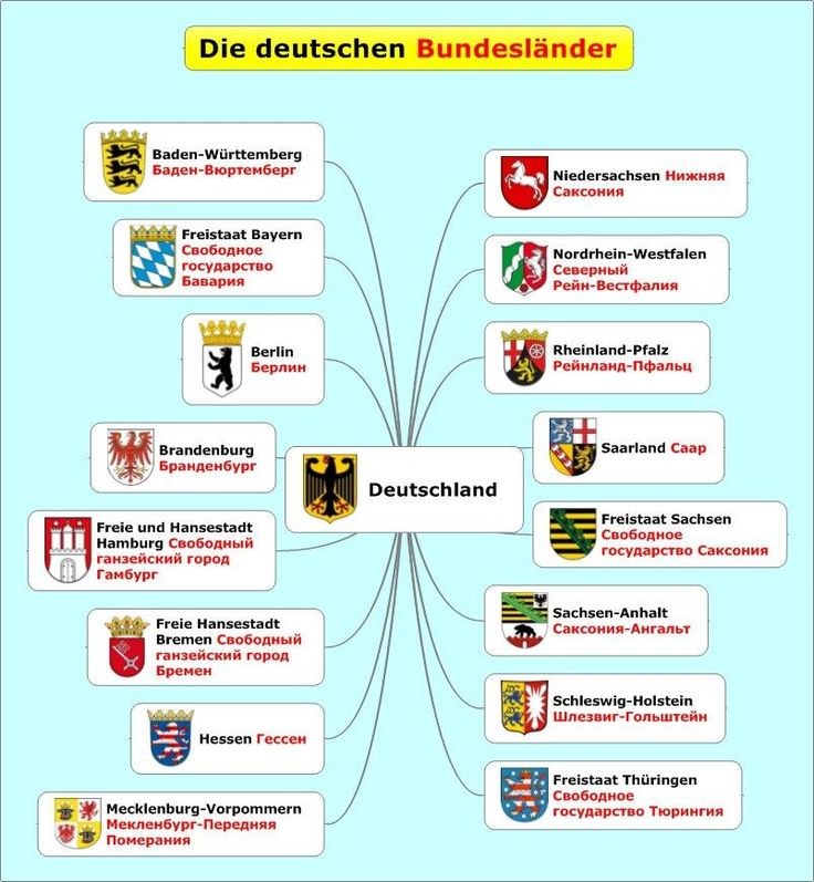 21 best Deutsch images on Pinterest German, Deutsch and Languages