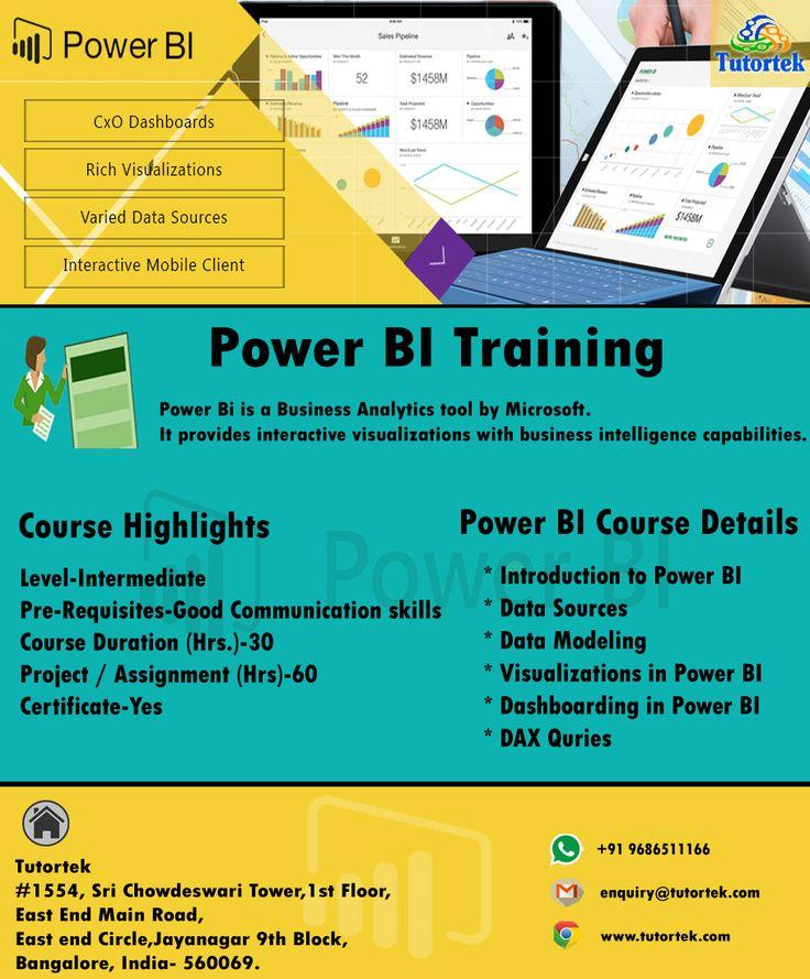 power bi training in bangalore dating