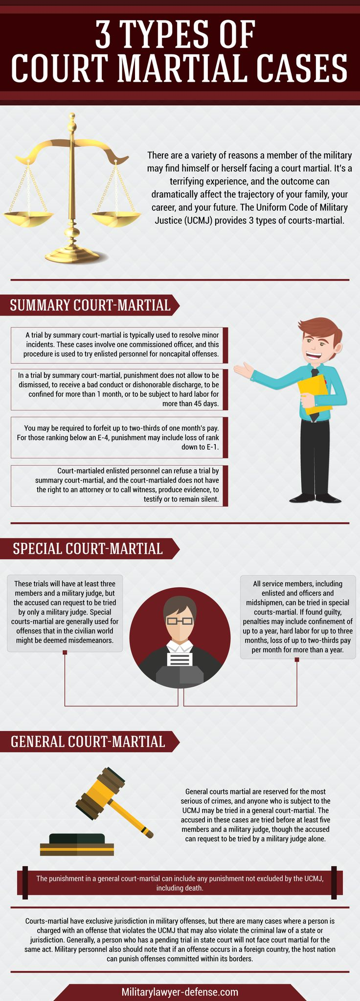 Are you facing military court martial and wondering what to expect? There are three primary types of court martial cases, and they are quite different from civil or federal court. Read on to learn more about the types of court martial cases.