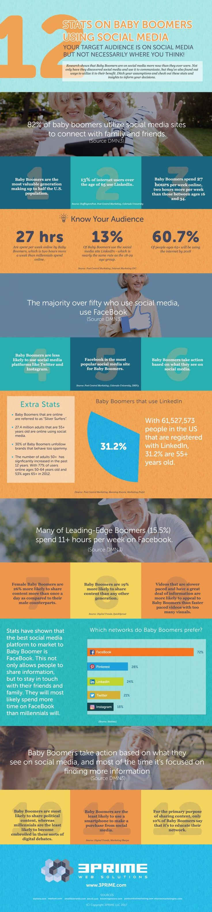 How Baby Boomers Use Social Media [Infographic