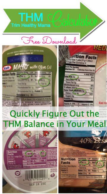 THM Trim Healthy Mama Calculator