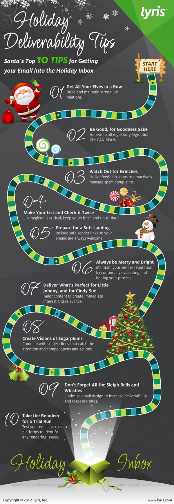 Santa's Top 10 Tips for Getting Your Email into the Holiday Inbox via Lyris