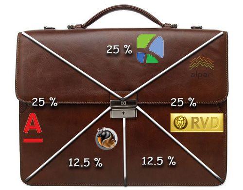 Актуальный ПАММ портфель | Блог НЕ ленивого инвестора