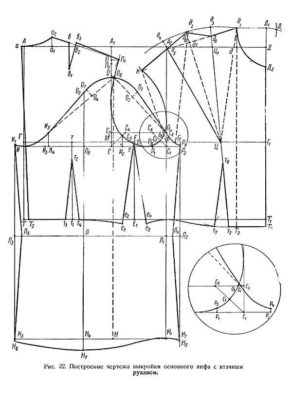 Построение чертежа выкройки основного лифа с втачным рукавом