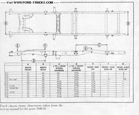 f1 frame dimensions truck ford 1948 1950 pinterest ford. Black Bedroom Furniture Sets. Home Design Ideas