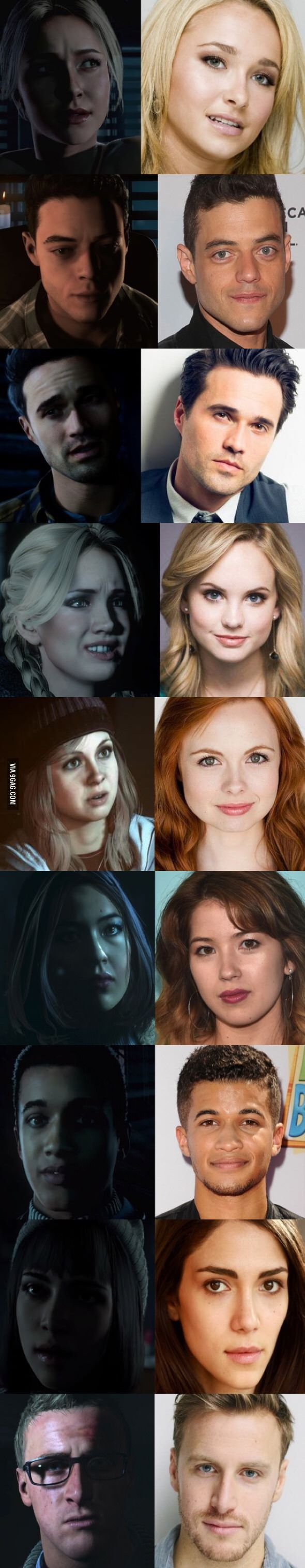 The celebrities play and voice the character they look like in the game Until Dawn