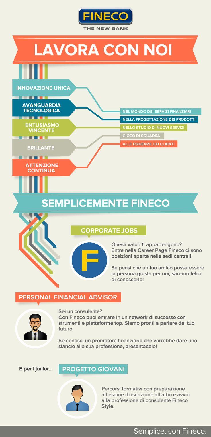 Ti piacerebbe lavorare in #Fineco? https://www.fineco.it/it/public/careers