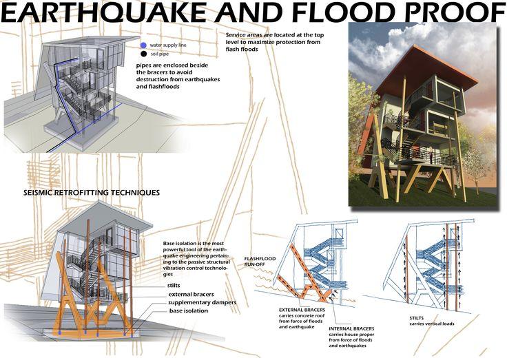 disaster_proof_house_by_jecojara.jpg (3396×2400)