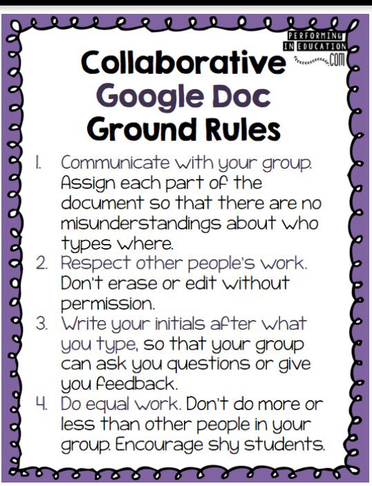 collaborative google doc ground rules for google classroom