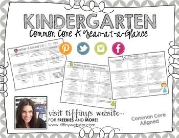 PERFECT FOR PLANNING!!!  Kindergarten Year-at-a-Glance Common Core Standards Language Arts & Math.  Updated version...simple, cute, easy-to-use!