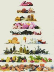 Cyprus - The Cypriot food guide. Reproduced with permission.