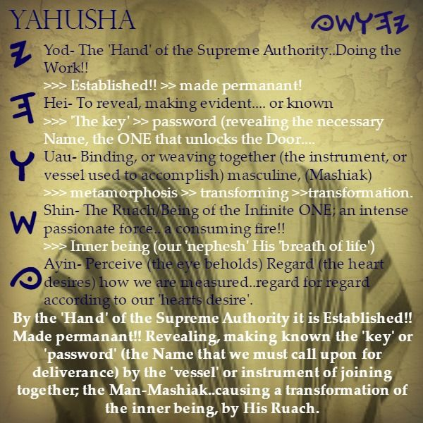 Names In Scripture Have Meaning Yahusha Means Yahuah The