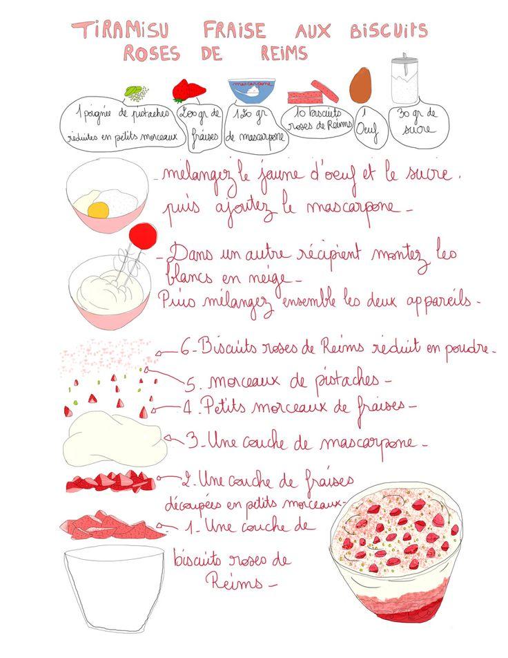 (Fr) Recettes illustrées | Plumetis Magazine