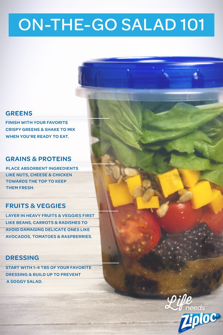 Prevent soggy salads by following this easy layering formula. Keep dressing away from greens with hearty fruits and veggies and keep proteins near the top of the jar. Everything stays fresh and crisp, even when taking the jars to work or school. Pack in Ziploc® Twist 'n Lock containers for a super secure seal.