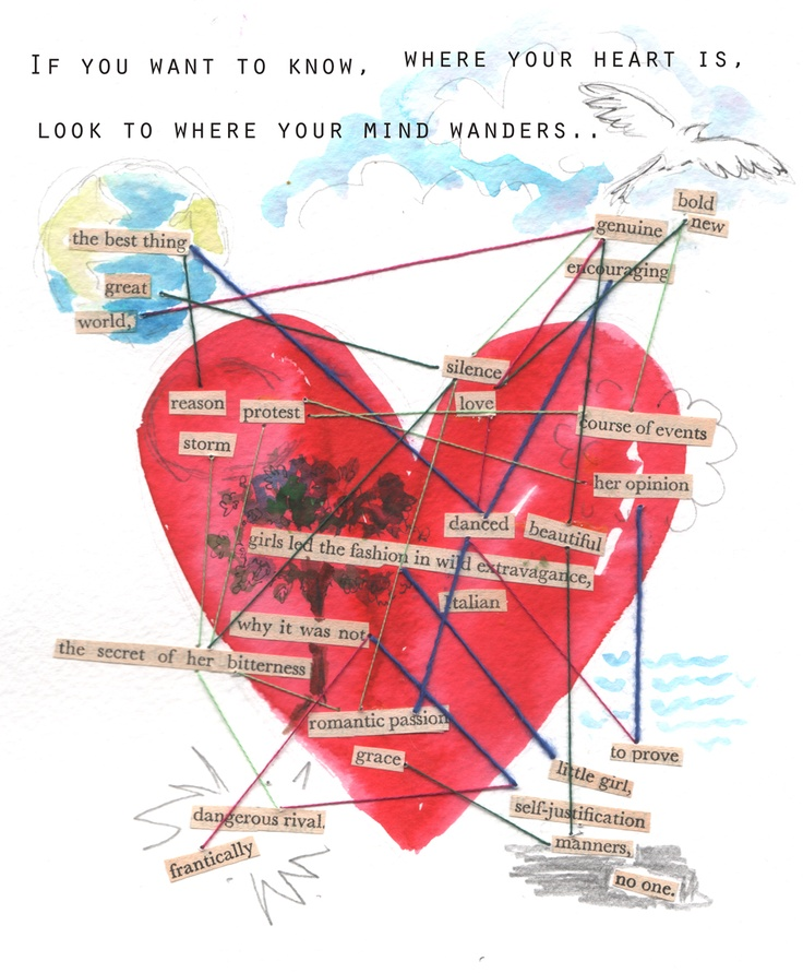 164th heart - mind mapping