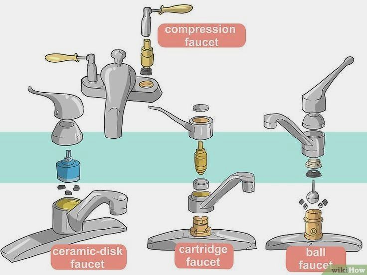 How To Fix A Leaky Faucet The Annoying Drip Of A Leaky Faucet Can Ca Leaky Faucet Dripping Faucet Fix Leaky Faucet