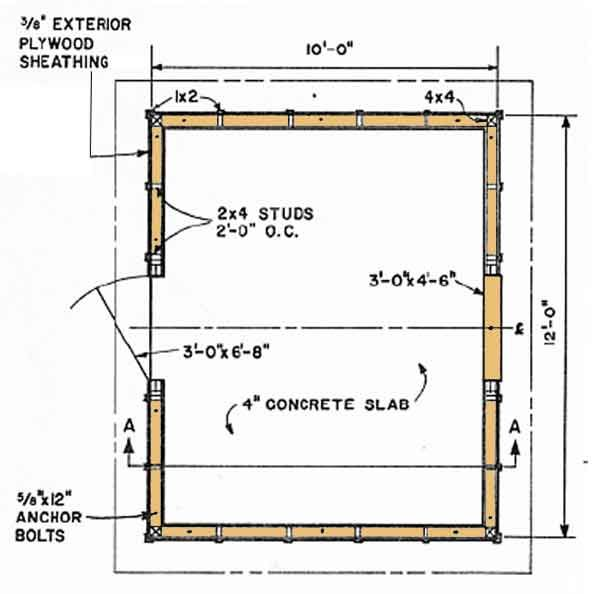 Shed Plans 10x12 Foundation Plans