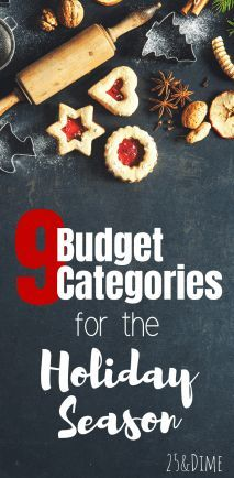 9 Commonly Forgotten Holiday Budget Categories